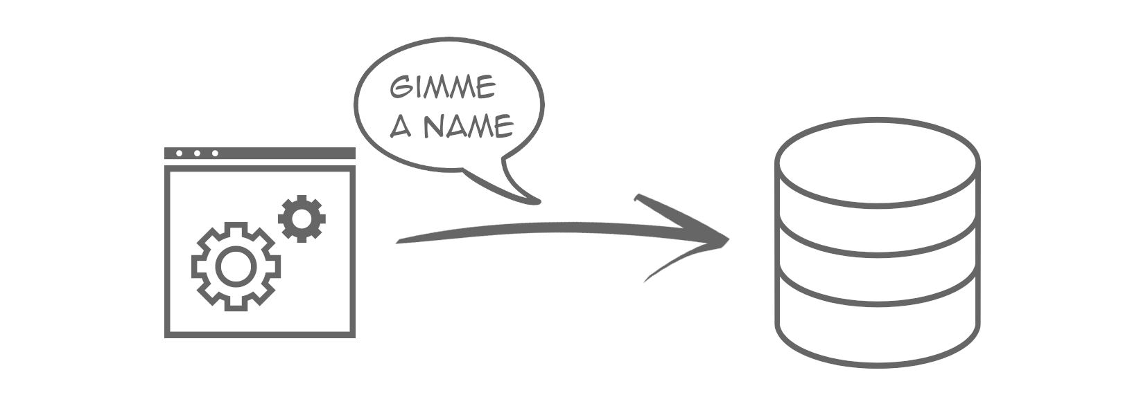 Provide a name to your database connection