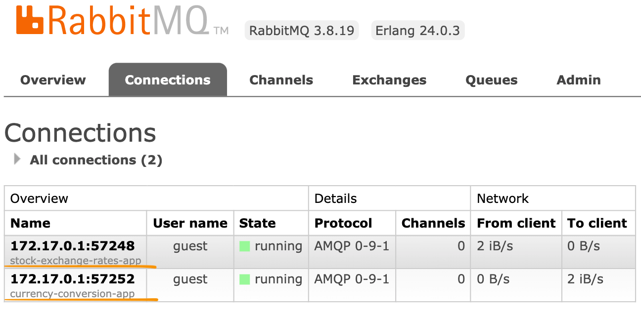 RabbitMQ Connections: Showing clients name under the IP address